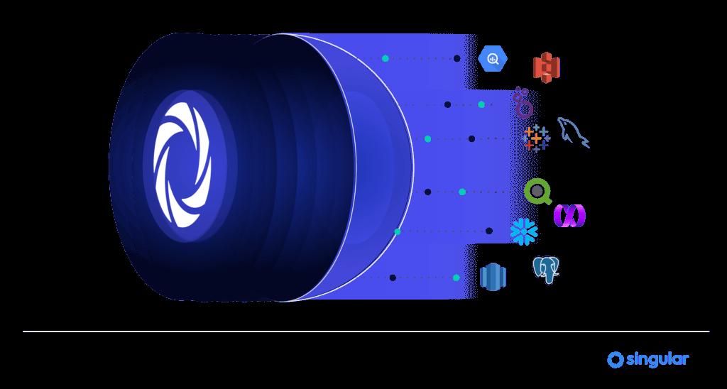 How Singular works