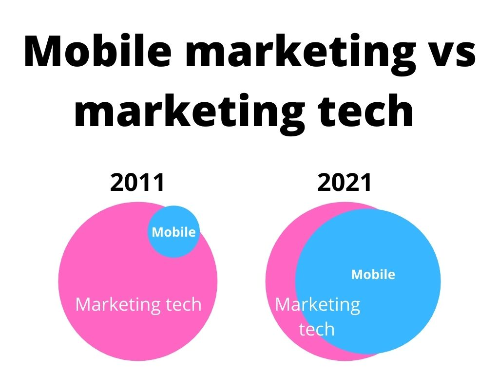 Venn diagram marketing analytics mobile marketing
