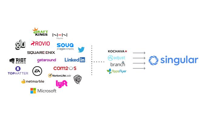Singular top brands